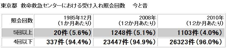 20110724fig2.jpg